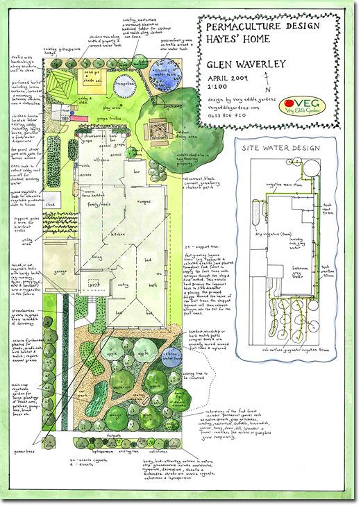 1000 images about homestead layouts on pinterest for Permaculture garden designs