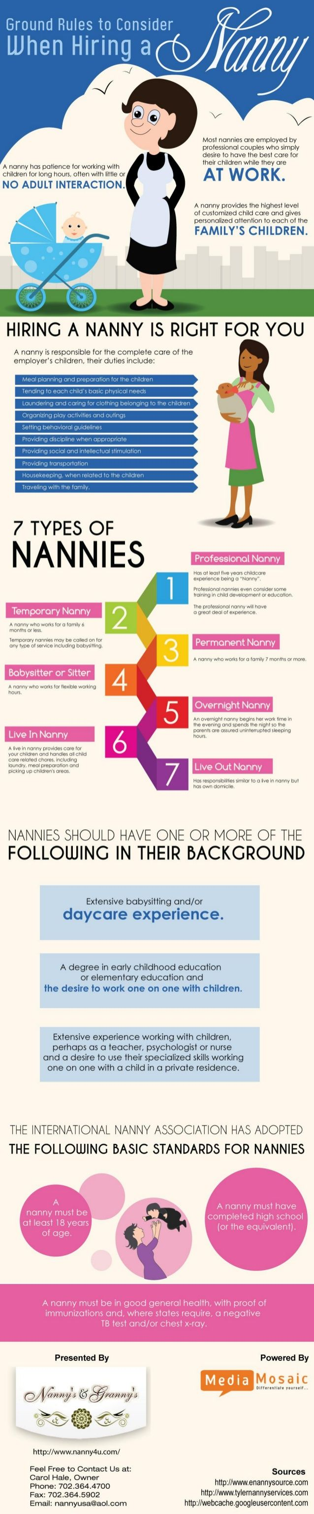 best ideas about babysitters babysitter nanny s granny s presents wonderful infographic titled ground rules to consider when hiring a nanny which is created the big idea of showing key
