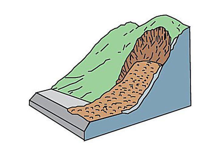 Landslides Landslide Geology Earth Science