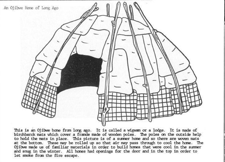 native american longhouse coloring pages - photo#6