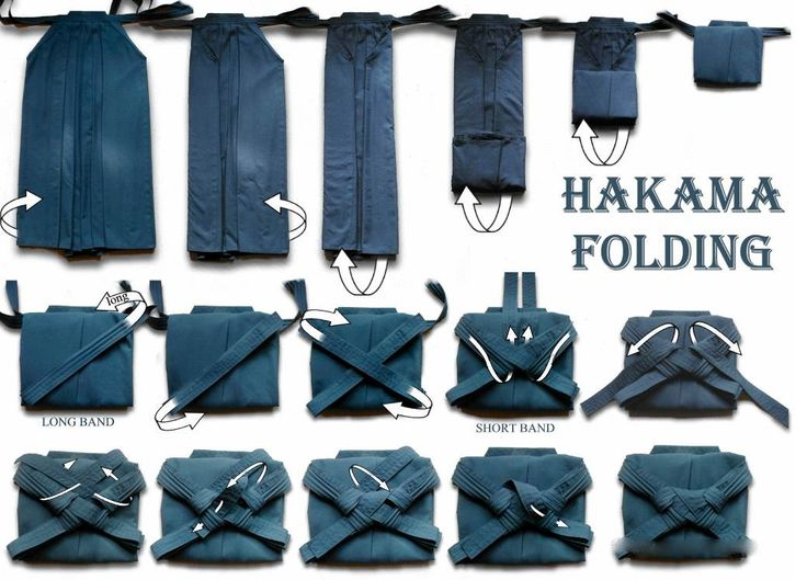 Proper method of folding a Hakama.