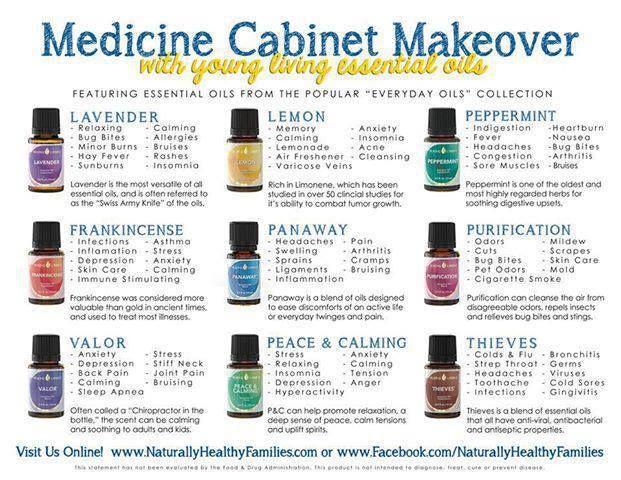 Medicine Cabinet Makeover, I am a Lemon Dropper!