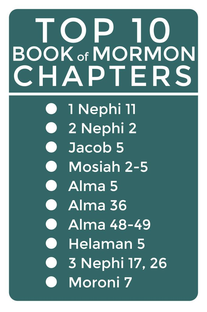 Top 10 Book of Mormon Chapters