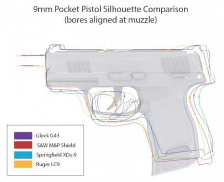 The  Best Sig Arms Ideas On   Sig Stock Sig