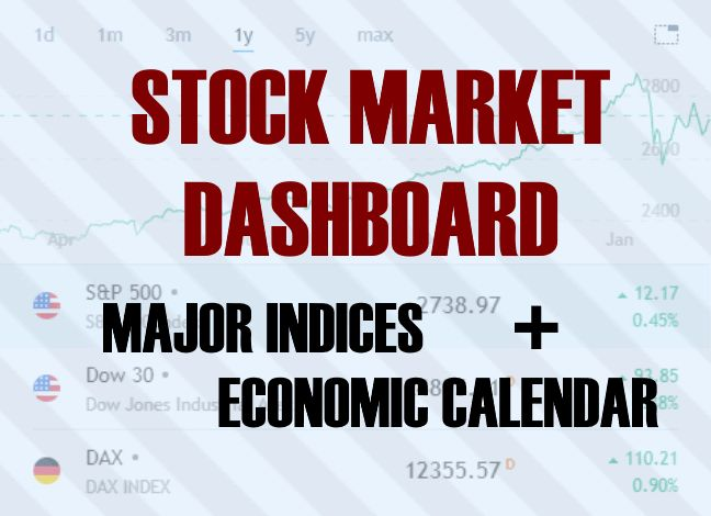One Click to get the US Stock Market Data for Today, Live USA Benchmarks Nasdaq 100, SP 500, Dow Jones 30 + Live Economic Calendar of Events.