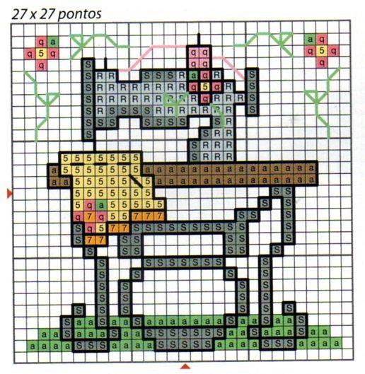 100%_ponto_cruz: Outras linhas e agulhas… free cross stitch pattern of sewing machine