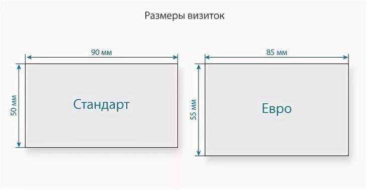 размеры визиток