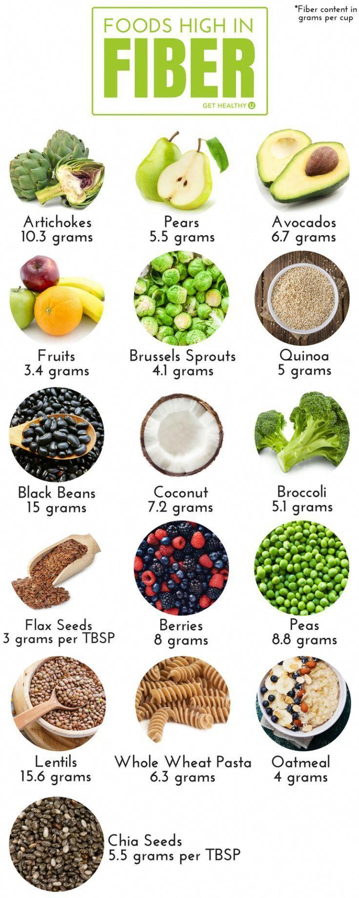 Check out these foods high in fiber to help cleanse and