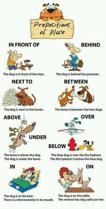 Prepositions of place #ESL #ELL