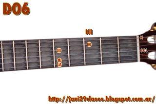 Guitarra: Acordes 6 (Mayores con sexta) Clases simples de Guitarra y Piano