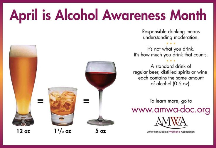 Alcohol Awareness Month - Twitter Search