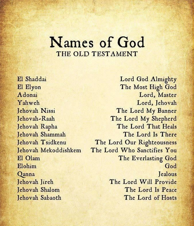 Not really a quote, but close enough...Names of God