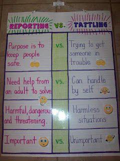 reporting vs tattling anchor chart