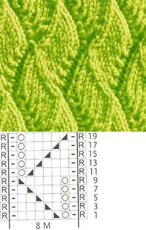 I love this lace stitch. Ажурные узоры с листиками (спицы). Обсуждение на LiveInternet - Российский Сервис Онлайн-Дневников