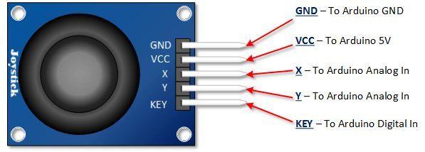 Arduino-PS2-Joystick-Pin-Outs.png (597 × 214) – Elektronik – # ArduinoPS2Joysti …   – Arduino