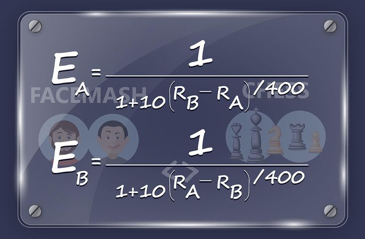 The Elo rating algorithm: Common link between Facemash and chess!