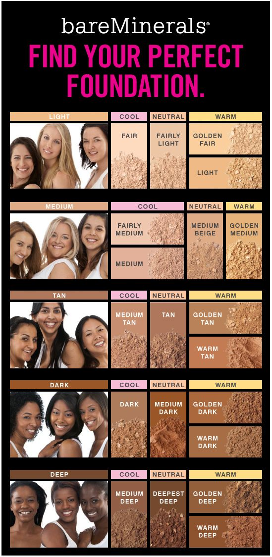BareMinerals: Find your perfect foundation shade.  I have Fairly Light, Light, and Tan to mix with them (when I am darker from self tanning; also good for contouring).