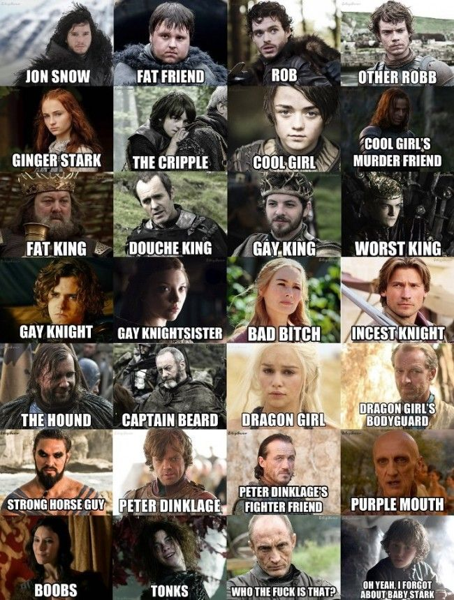 how the not book readers know all the characters from Games of Thrones..... But it's how I know em...!!