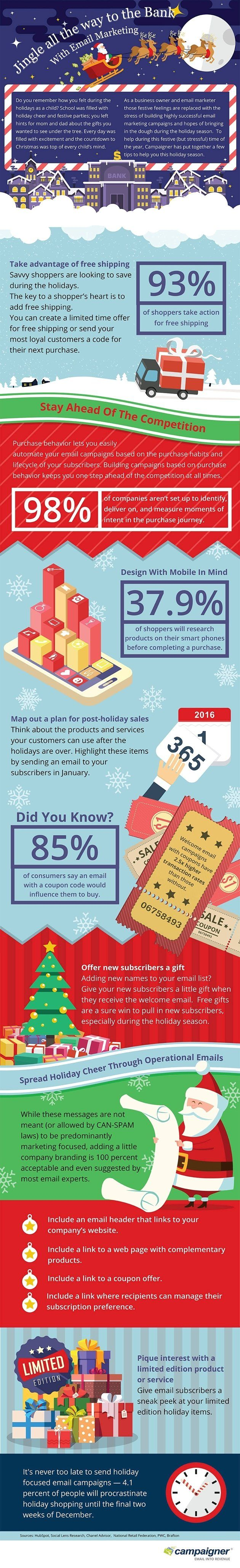 Email Marketing - Holiday Email Marketing: Jingle All the Way to the Bank [Infographic] : MarketingProfs Article