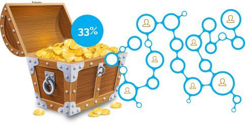 Sweepo - Свободный денежный лотереи - лотереи Стиль бесплатно Розыгрыш