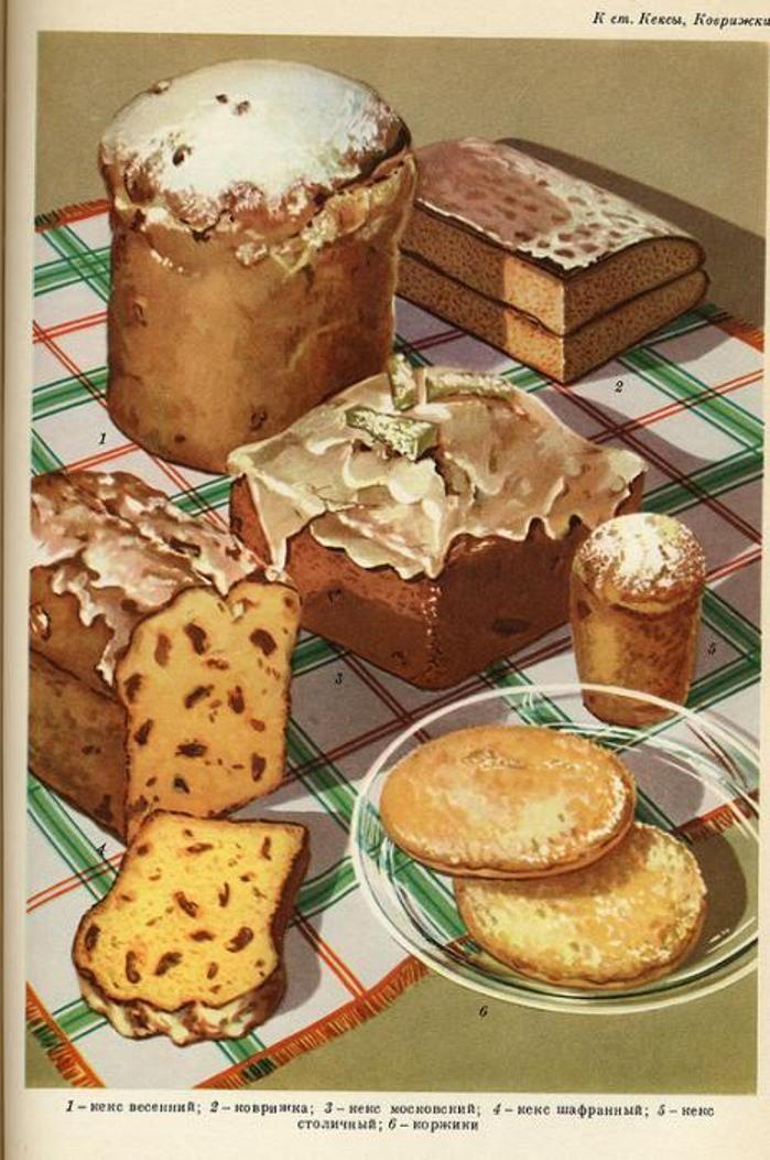 Soviet cakes.