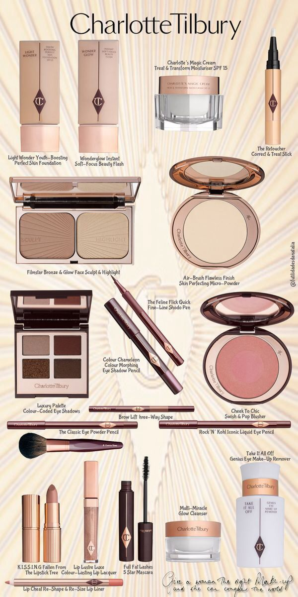 Charlotte Tilbury Makeup Line.Lipstick, blushes, eyeshadow quad, gloss, highlight/contour duo