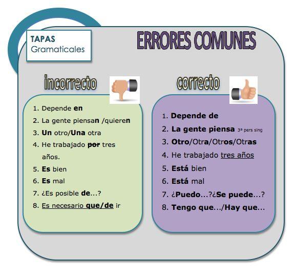 Errores comunes en español