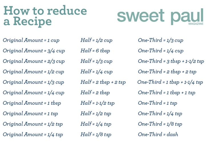 How To Reduce A Recipe + Measurement Equivalents | Sweet Paul