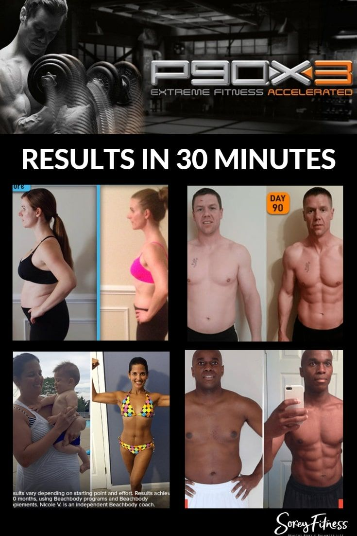 P90x3 Results Real Before And After Photos From Men Women