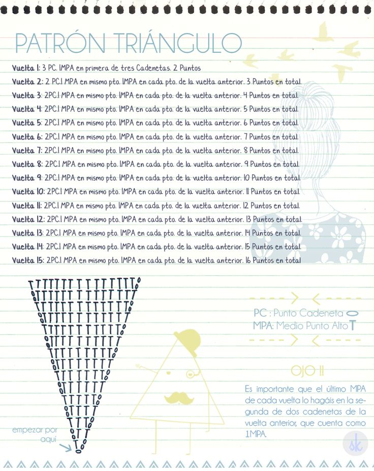 "SusiMiu | Patrón de Alfombra de Ganchillo XXL Triangular ""Hipster"""