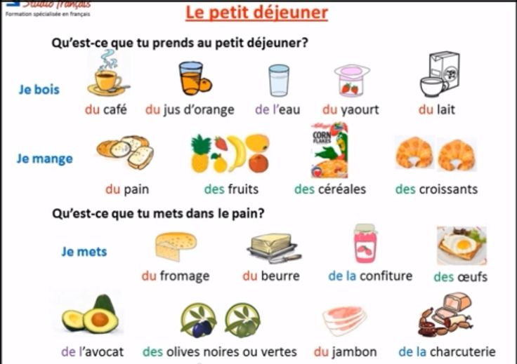 alimentation et commander dans restaurant fle - Google Search