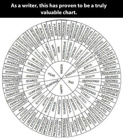 "micaxiii: "" deductionfreak: "" hazelguay: "" The most valuable chart… "" "" yes thanks for colouring it I had a hard time reading that """