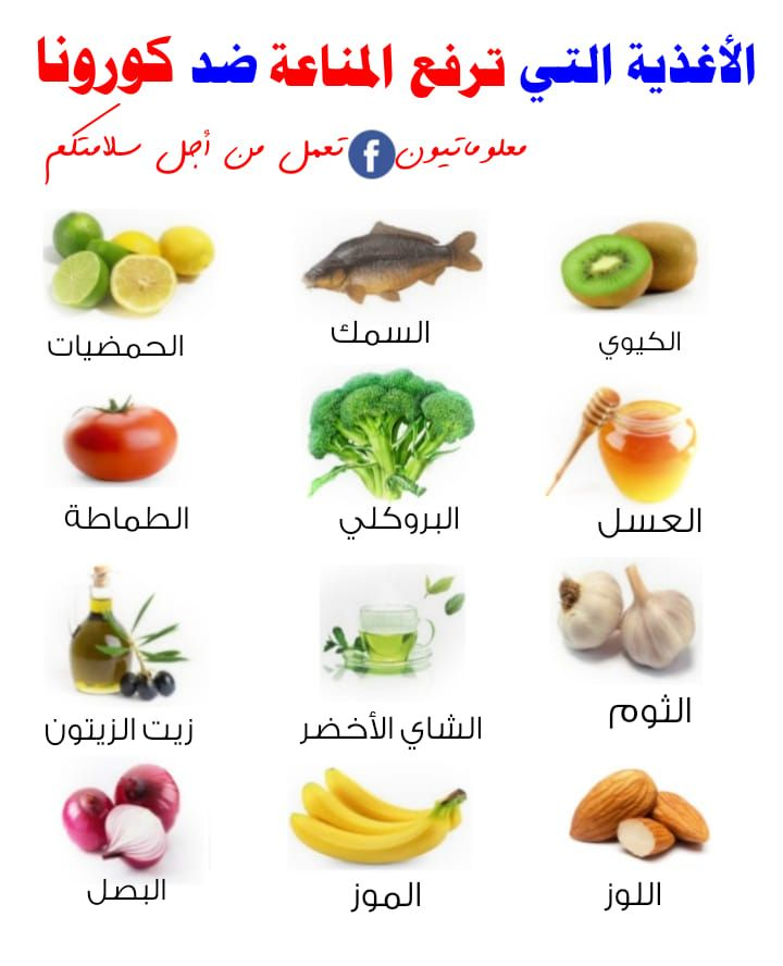 Pin By Essam Sayed Mohamed On Corona كورونا Healthy Nutrition Healthy Health Healthy