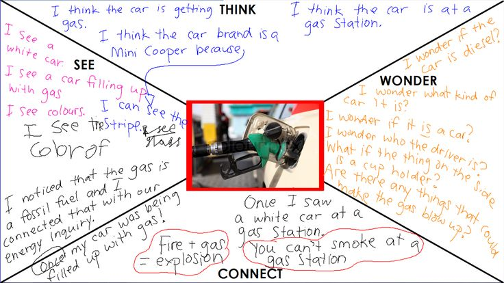 travel, teach, and love: visible thinking: see-think-wonder