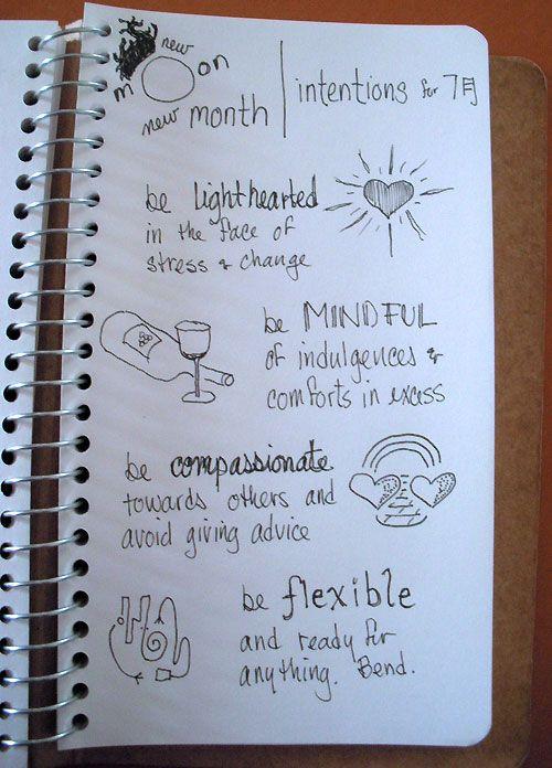 Intentions.  Good ones.  By Kristen at www.mediatinker.com/blog/
