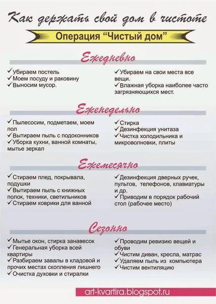 уборка квартиры расписание: 11 тыс изображений найдено в Яндекс.Картинках