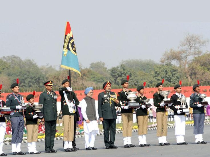 National Cadet Corps(NCC) - KITS(S)