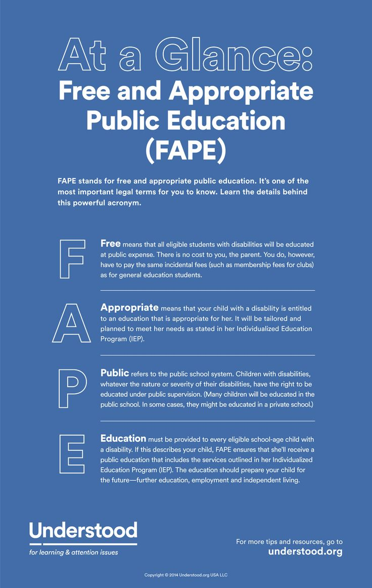 best special education law ideas plan  at a glance and appropriate public education fape