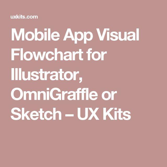 mobile app visual flowchart - Omnigraffle App