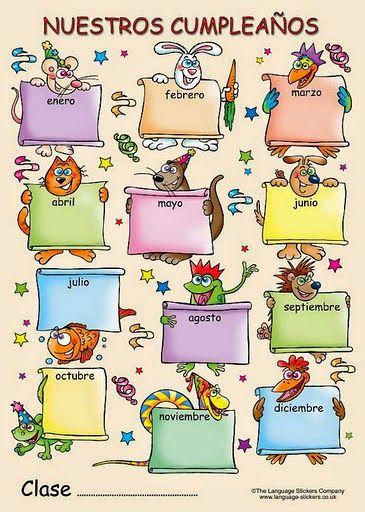 Carteles para Festejar Cumpleaños - Preescolar y Primaria | Planeaciones para Primaria