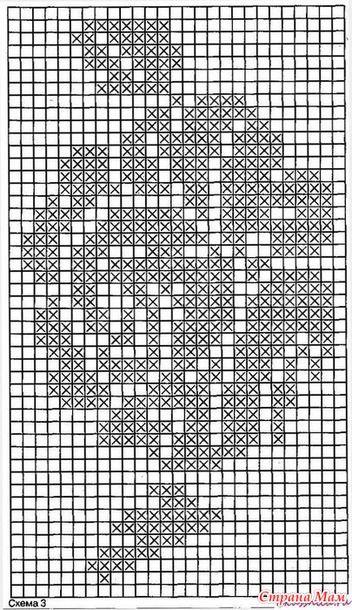 как найти схему для вязания по картинке сегодняшний