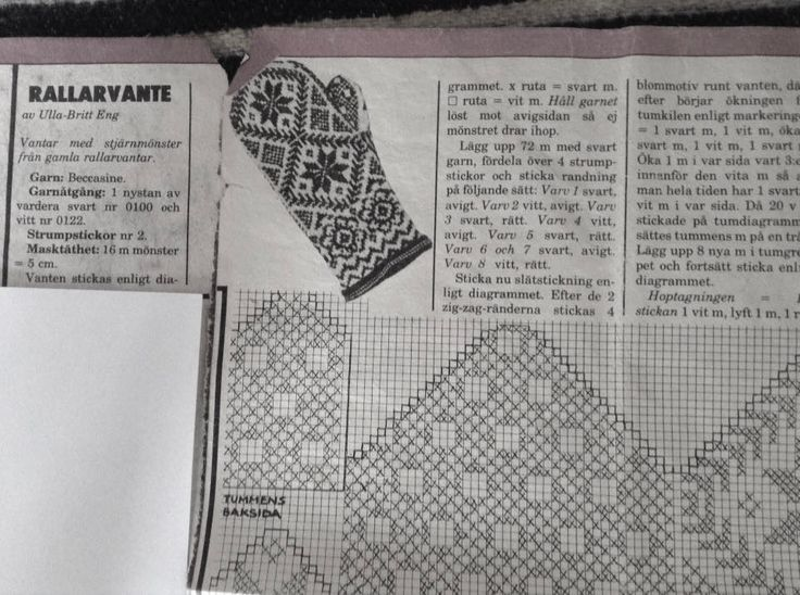 Sticka vantar är underbart trevligt! 100 landskapsvantar hittade jag 7 april på Bokbörsen http://www.bokborsen.se/ Hittade d...