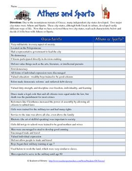 This fantastic resource for your Ancient Greece unit features a 1 page reading that describes the major differences between Athens and Sparta. Several major aspects of society are described so that students can get a clear understanding of how the two city-states differed. After completing the reading, students analyze a chart of statements that match either Athens or Sparta and must correctly match each.