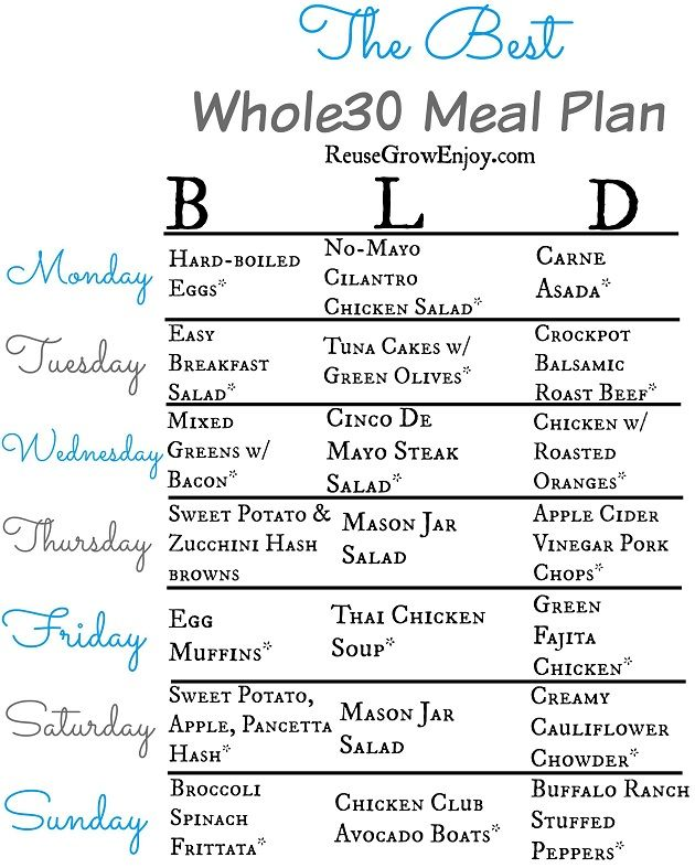 Whole30 Meal Plan For A  Week - http://reusegrowenjoy.com/whole30-meal-plan-for-a-week/: