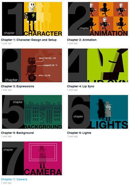 2d Character Design Tutorials : Best animation tutorial ideas on pinterest