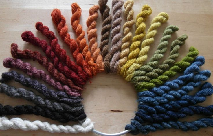 Tove Lodal's dyeing wheel: 1. woad and madder 2. oak in an iron pot 3. woad and korkje 4. korkje 5. woad and madder 6. woad and madder 7. madder in an iron pot 8. madder and korkje 9. madder 10. weld and madder 11. weld and madder 12. chestnut 13. oak 14. weld and chestnut 15. birch 16. heather 17. weld 18. reed 19. weld in an iron pot 20. weld and woad 21 - 25. woad