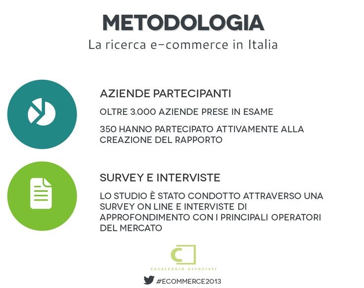 Metodologia della ricerca - E-commerce in Italia 2013 #ecommerce2013