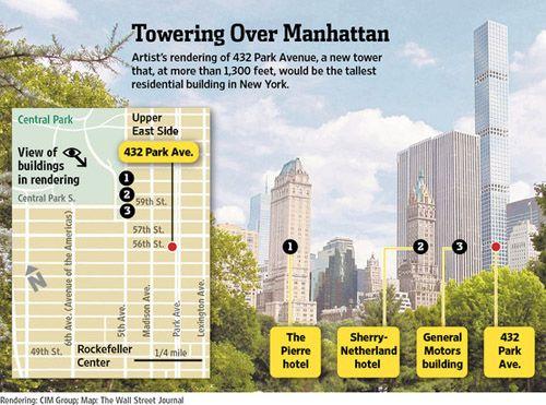 17 best images about 432 park avenue on pinterest for 1214 fifth avenue floor plans