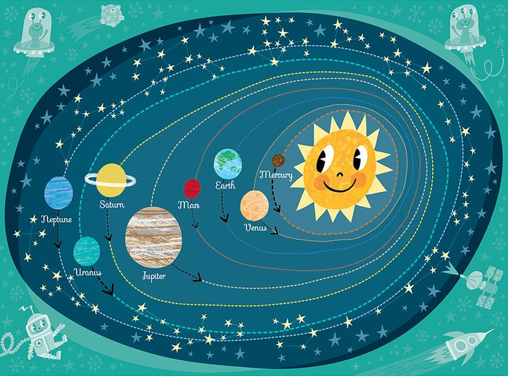Fab Picture Of The Solar System Which Shows All Eight