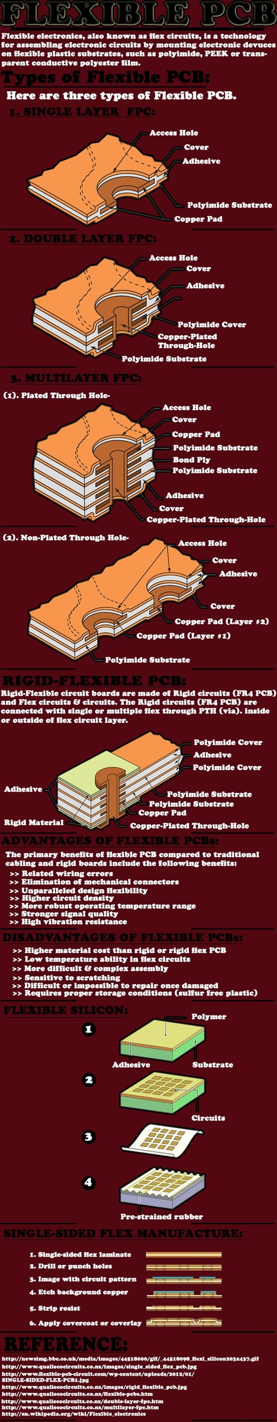 The infograph explains about the variety of Flexible PCB available. It also enumerates the respective advantages and disadvantages of Flex #PCB. CCS International Circuits brings Flex PCB circuits that have numerous applications. Before the actual assembly of the components Flex circuits can be tested for quality assurance. The parts can be adjusted or eliminated to reduce the costs overall.